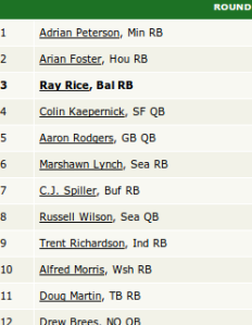 2013 ESPN Fantasy Football
