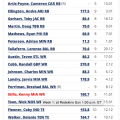 2015 Fantasy Football MFL10